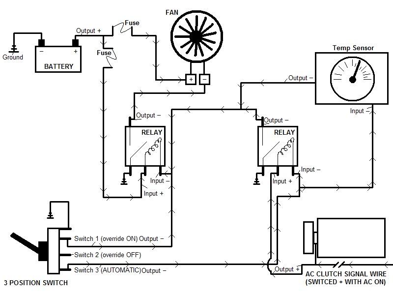 196963d1502131792 electric fan wiring 2relay?resize=665%2C499&ssl=1 extraordinary magnetek motor wiring diagram photos wiring clutch motor wiring diagram at honlapkeszites.co