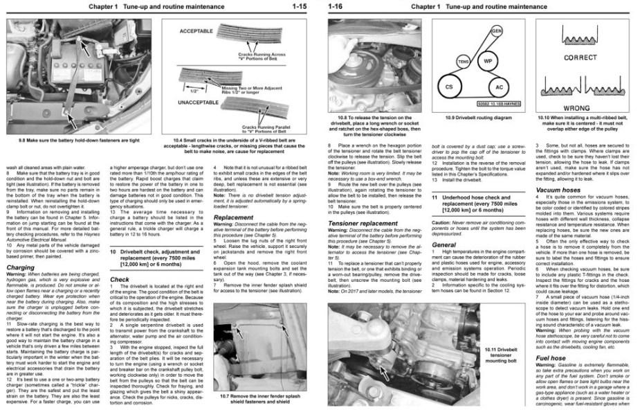 Haynes Toyota RAV4 Manual Detail