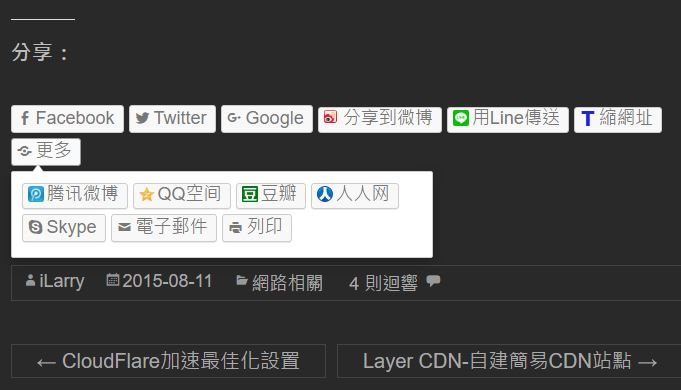 JetPack分享外掛擴充-中國微博社群 日本Line傳送 Tiny縮網址