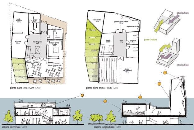 Rudi-zancan-architetto