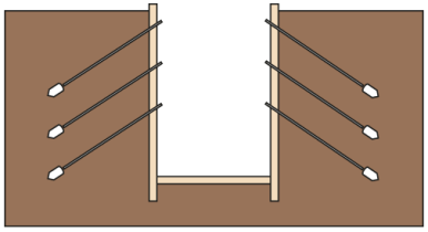 Applicazione per muri di contenimento, pareti arginali e paratie
