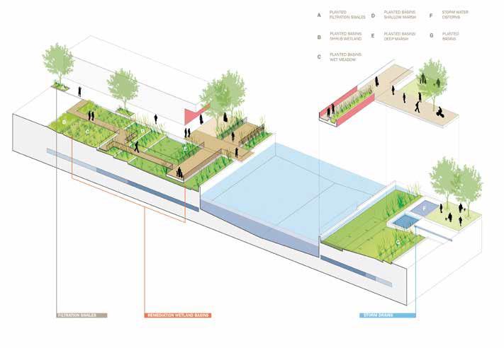 sponge-park-Gowanus-Canal-new-york