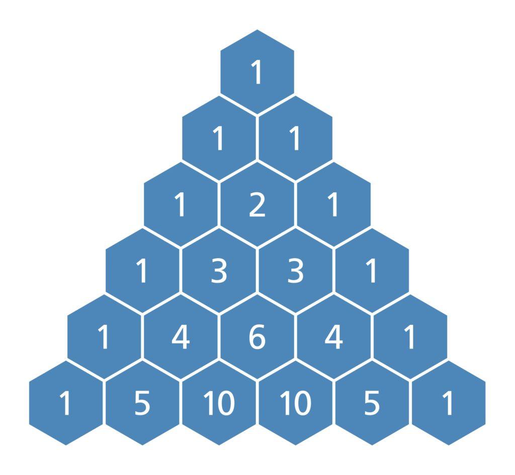 Pascal S Triangle 6 8