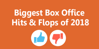 Biggest Box Office Hits & Flops of 2018
