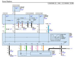 Wiring Diagrams for Diy Car Repairs  YouFixCars