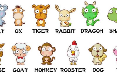 Chinese New Year: The Legend of the Chinese Zodiac