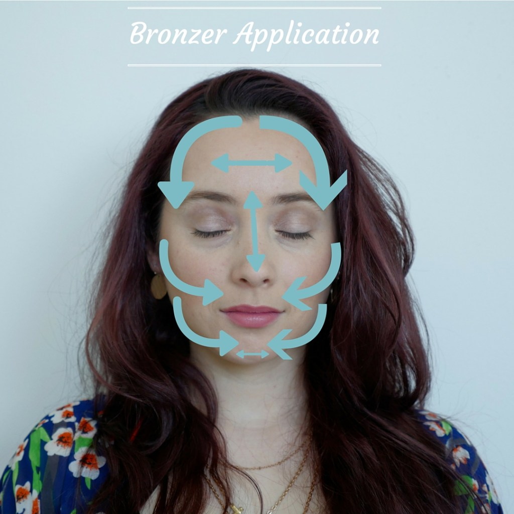 Bronzer Application tutorial younfolded blog