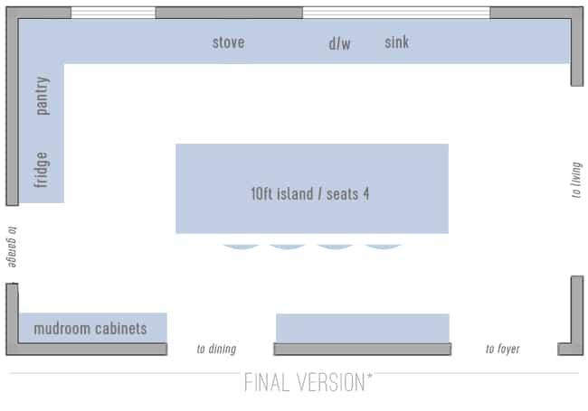 kitchen-reno-floorplan-final-layout