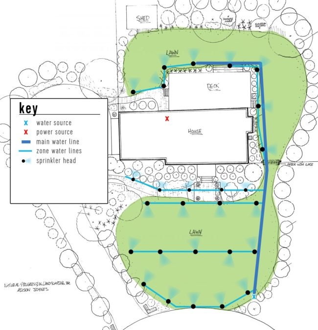 irrigation system landscape plan with key sprinkler heads