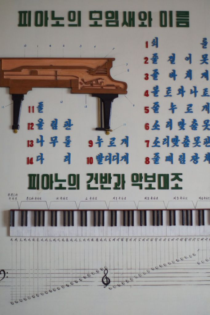 A chart found in the Mangyongdae School