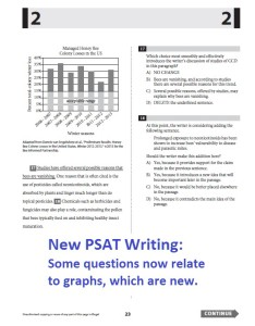 New PSAT Writing Graph