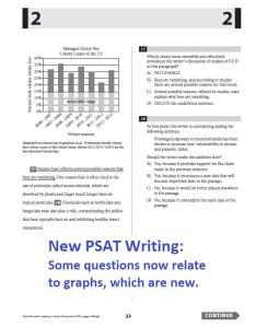 New PSAT Writing Graph