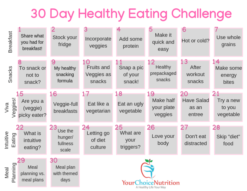 30 Day Healthy Eating Challenge Your Choice Nutrition