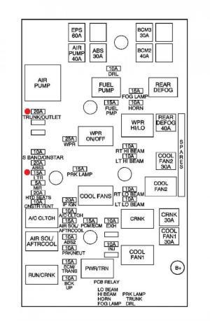 2006 Chevy Silverado Fuse Box Diagram | Car Interior Design