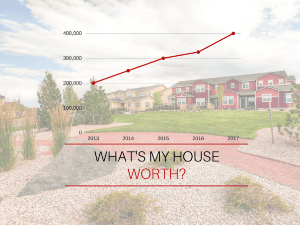 WHAT'S MY HOME WORTH ?