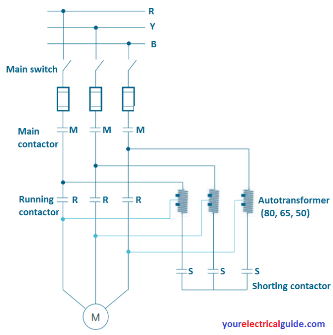 autotransformer starter working  diagram  your electrical