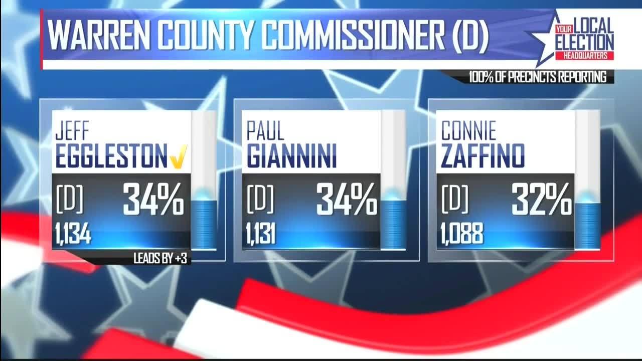 Warren_County_Commissioner_8_20190522034420