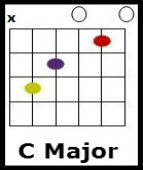 merry christmas everybody chords