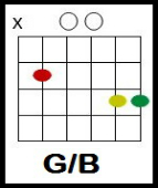 all i want chords