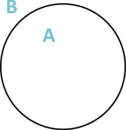 Diagram 2: Our horizon of understanding