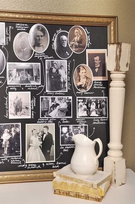 DIY Family Tree Chalkboard | Your Homebased Mom