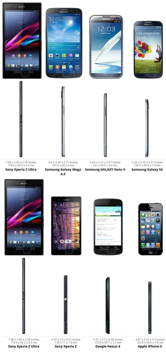 Xperia Z Vs Galaxy S4 Vs Iphone 5 Confronto Dimensioni S...