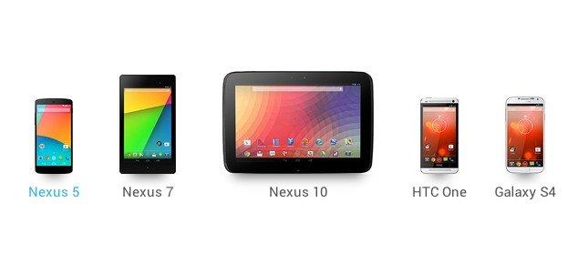 Android 4.4 KK su N5-N4-N7-N10-S4GE-HTCONEGE