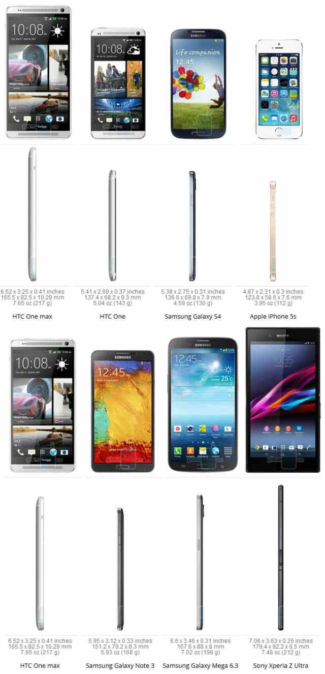 OneMax vs One vs S4 vs 5S vs Z Ultra vs Note 3 vs Mega