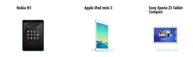 N1 vs iPad vs Z3 Compact