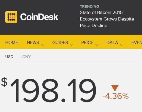 Quotazione BitCoin