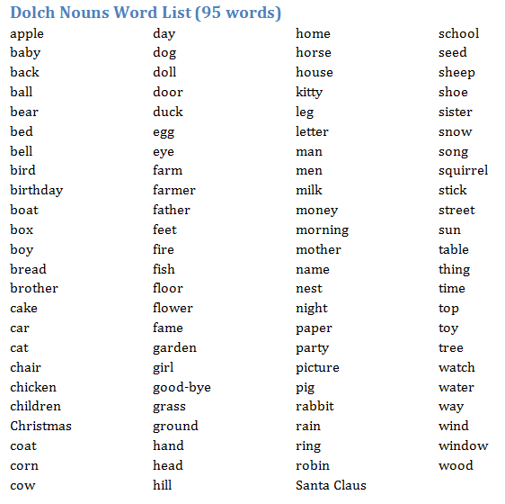 Dolch Nouns Word List