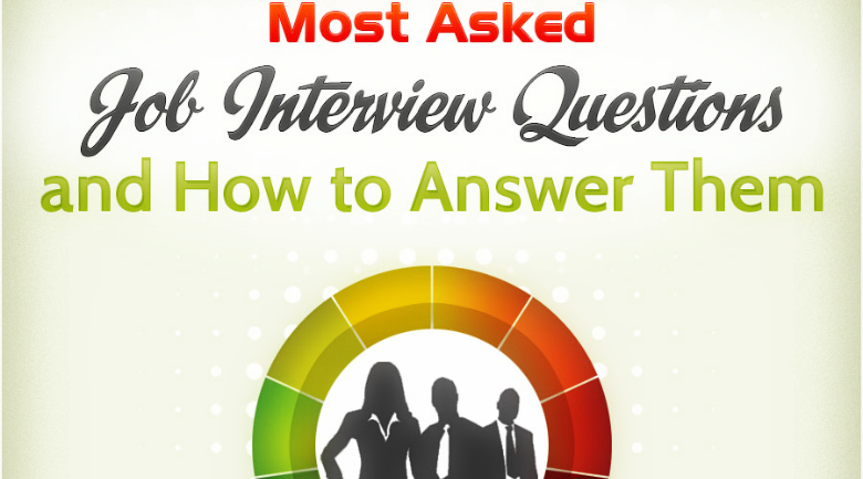 most asked interview questions