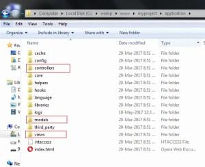 CodeIgniter Application Folder