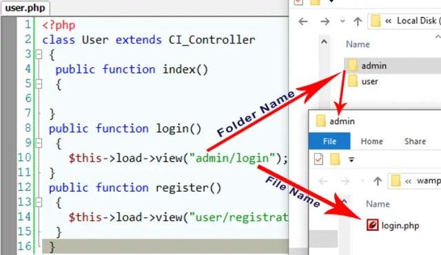Categorizing views as folder in CodeIgniter