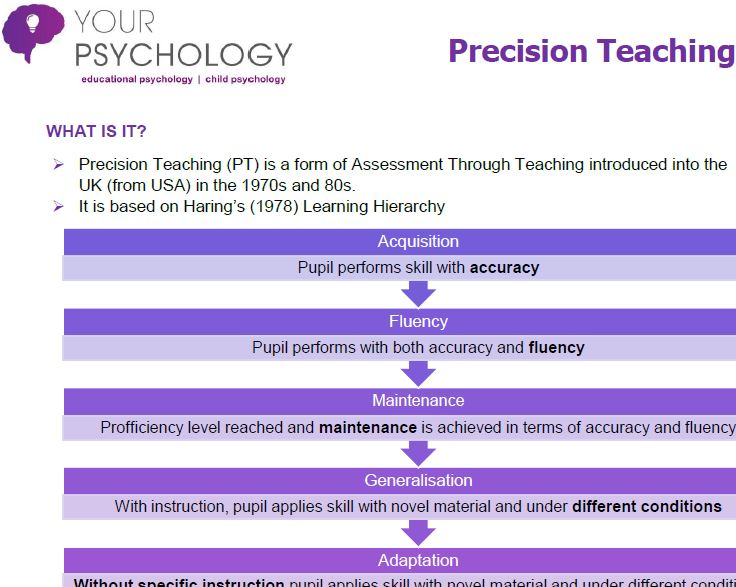 Pdf Precision Teaching Overview Your Psychology Service