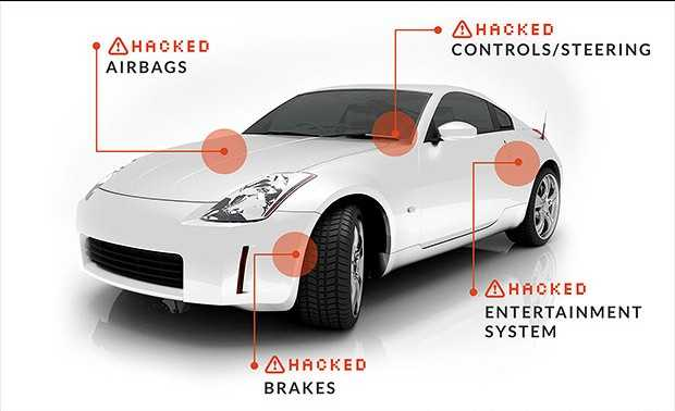 Remote Hacking of Cars is Now a Reality