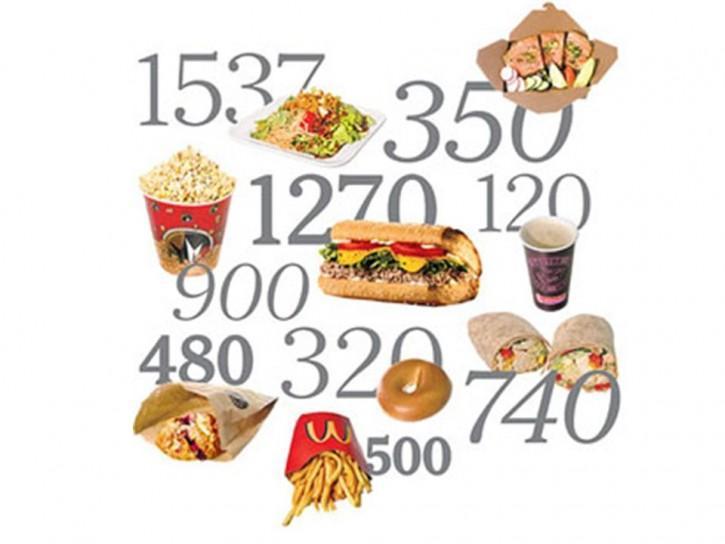 FDA Delays Calorie Count Rule For Chain Restaurants