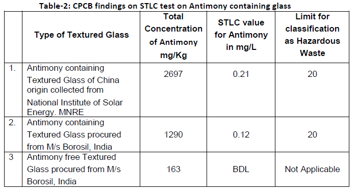 antimony solar glass test 2