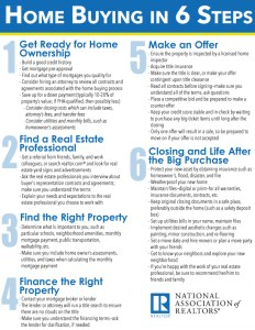 Home-Buying-in-6-Steps