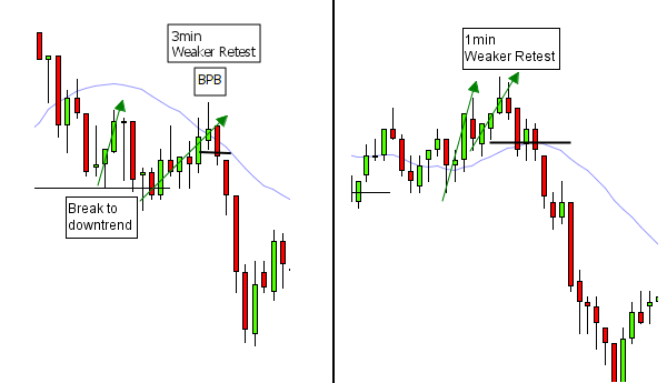 trading success log