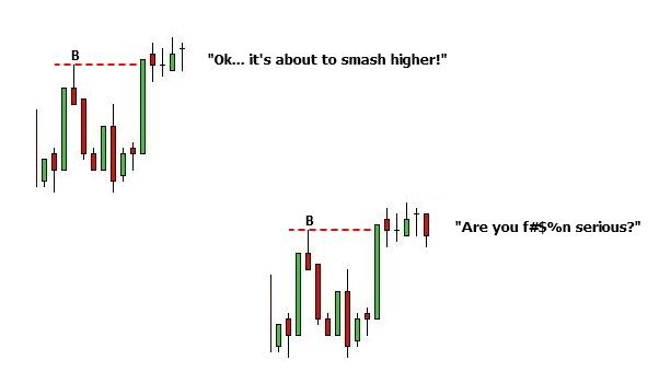 The Other Trader