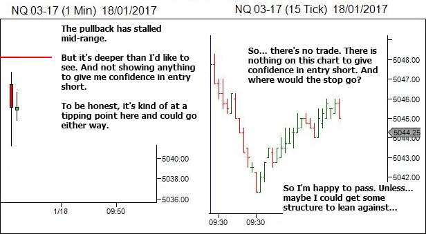 Leaning your entry against other price action