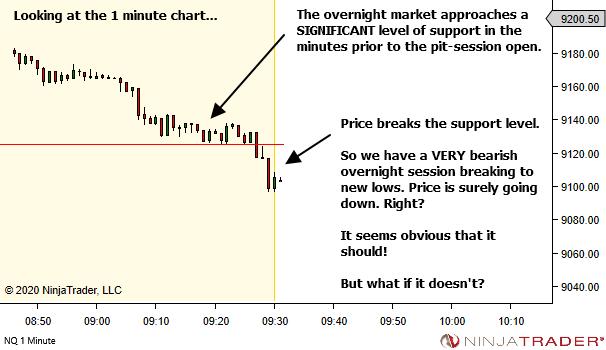 <image: Market Open Traps>