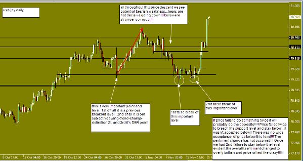 shift in market sentiment