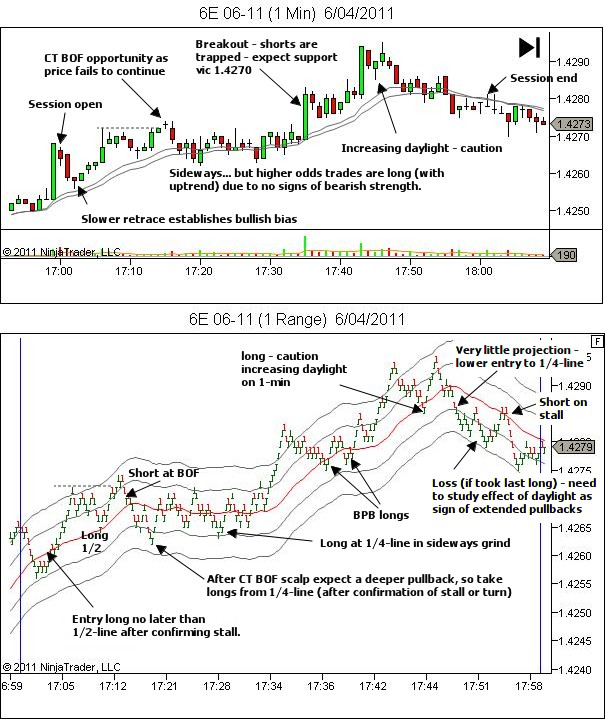 trade session review example