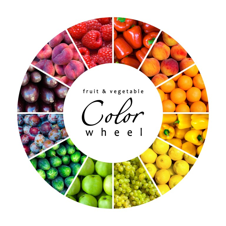 fruit and veg color wheel
