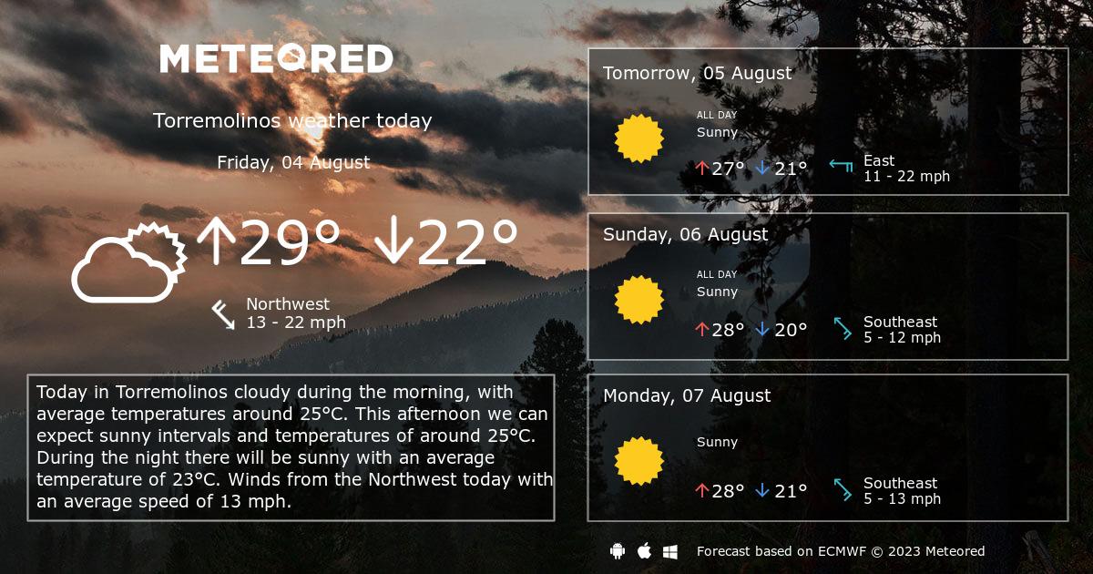 5 Forecast Days Weather Next