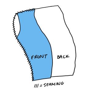 window pane cardigan seaming diagram
