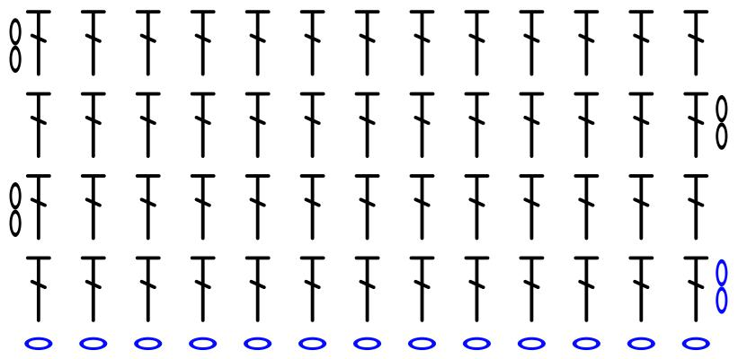 four row stitch chart of double crochets