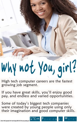 Computer and tech class poster